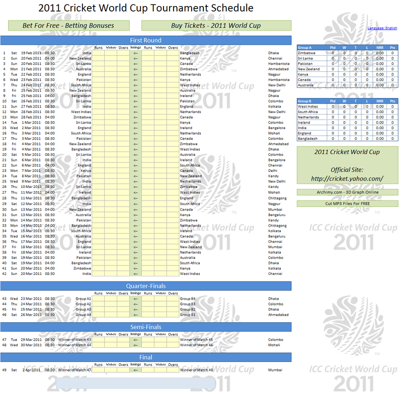 cricket world cup 2011 championship. The Cricket 2011 World Cup is