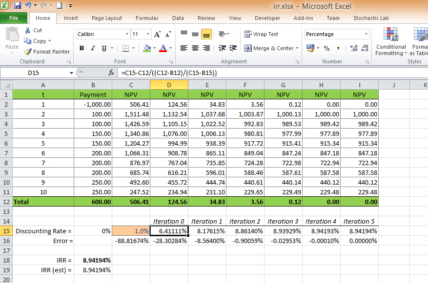 Calculating Internal Rate of Return (IRR) using Excel - Excel VBA ...