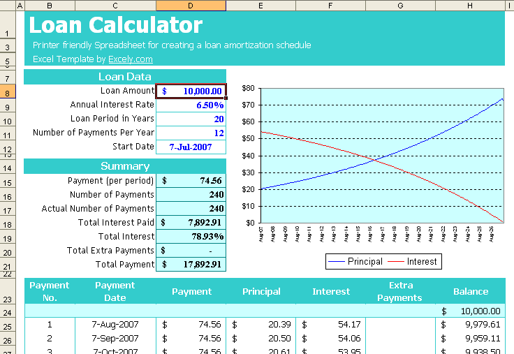 loan amortization spreadsheet template