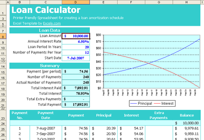 Excel Mortgage Amortization Template from www.excely.com