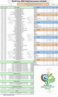 World Cup 2006 Final tournament schedule
